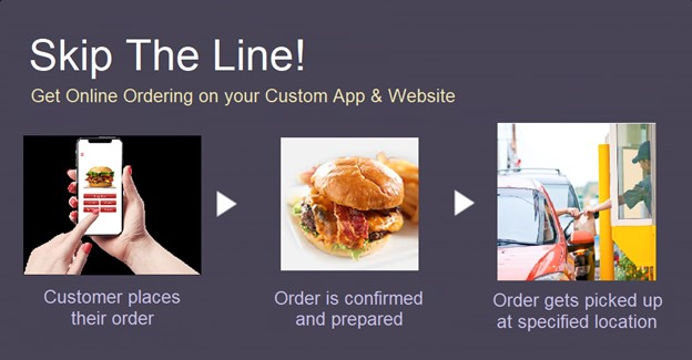 online-order-pickup-delivery-app-website